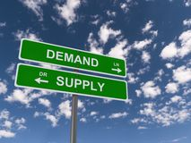 supplydemand